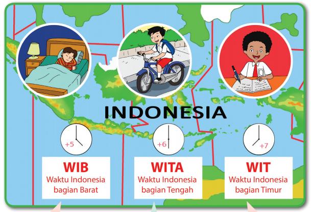 Batusangkar, Sumatera Barat Pukul 0500 WIB