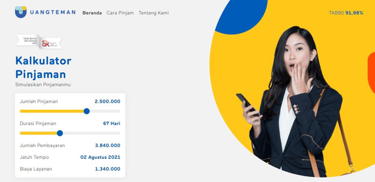 pinjaman online resmi ojk cepat cait, uang teman