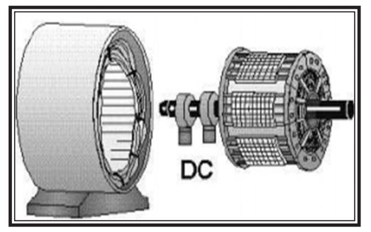 motor singkron